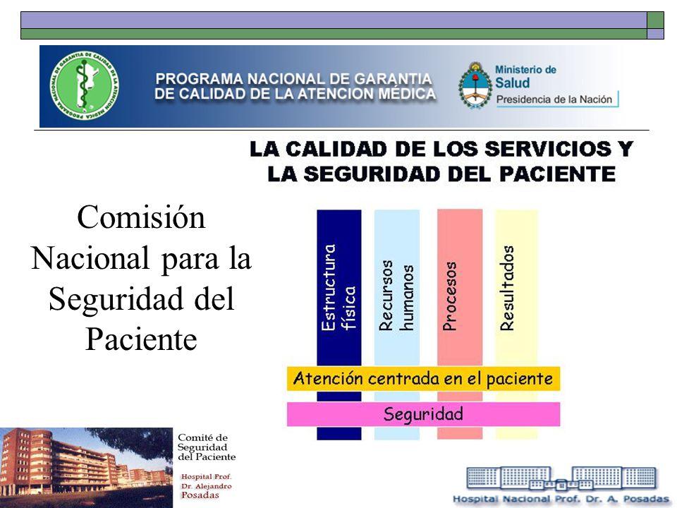 Comisión Nacional para la Seguridad del Paciente