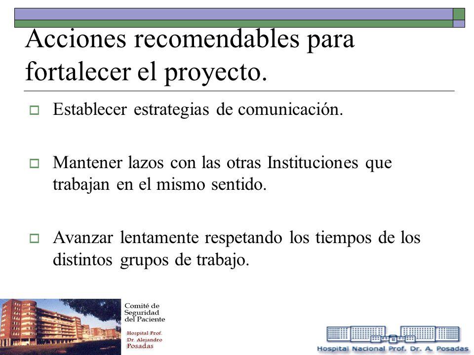 Acciones recomendables para fortalecer el proyecto. Establecer estrategias de comunicación. Mantener lazos con las otras Instituciones que trabajan en