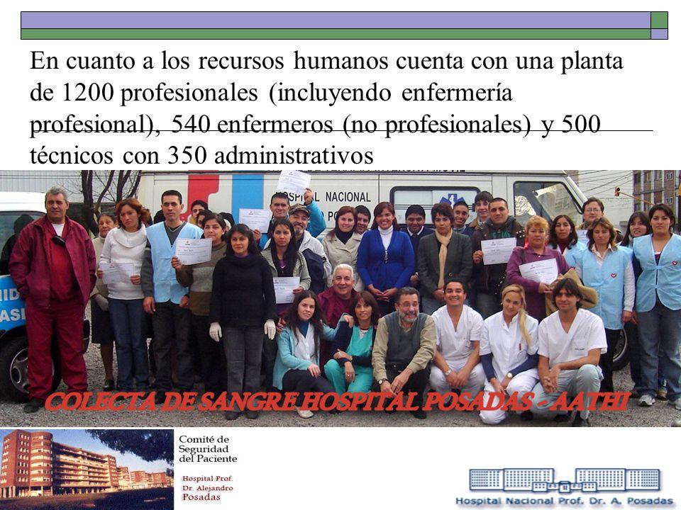 En cuanto a los recursos humanos cuenta con una planta de 1200 profesionales (incluyendo enfermería profesional), 540 enfermeros (no profesionales) y