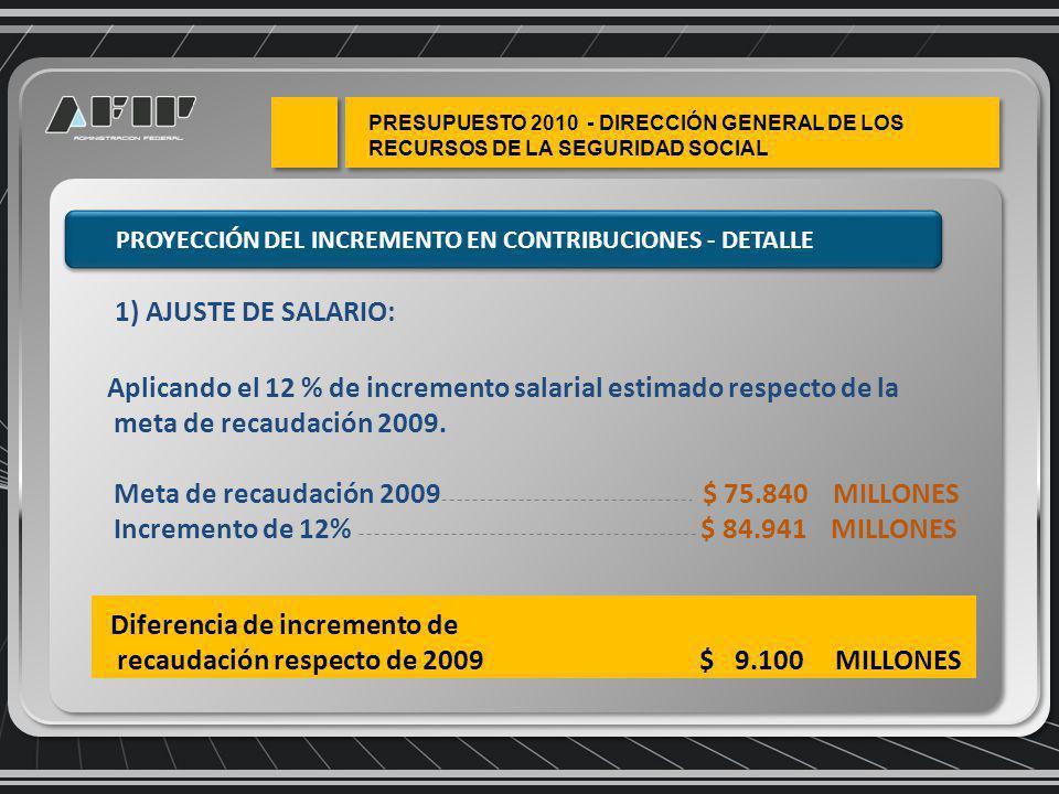 1) AJUSTE DE SALARIO: Aplicando el 12 % de incremento salarial estimado respecto de la meta de recaudación 2009.