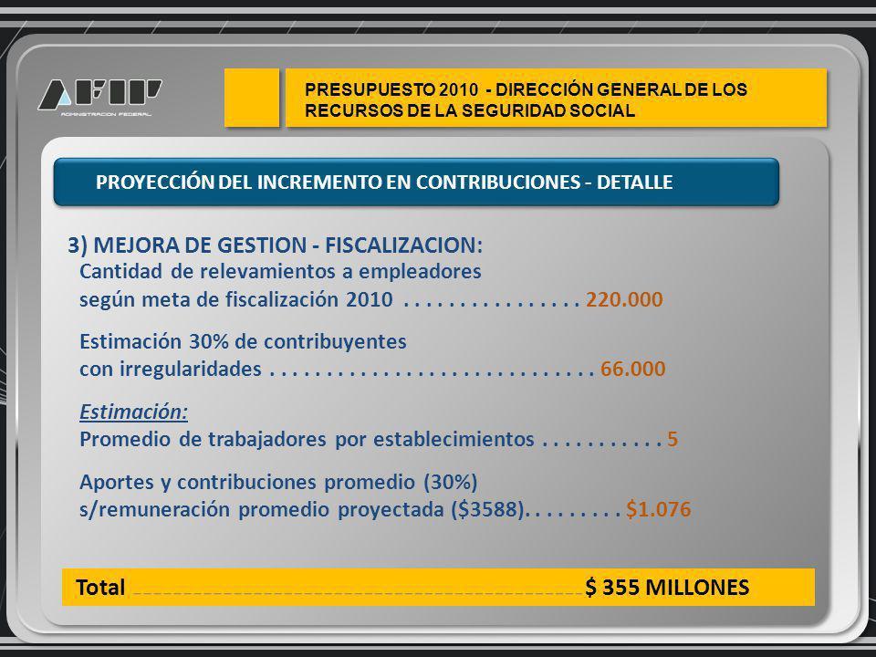 3) MEJORA DE GESTION - FISCALIZACION: Cantidad de relevamientos a empleadores según meta de fiscalización 2010................