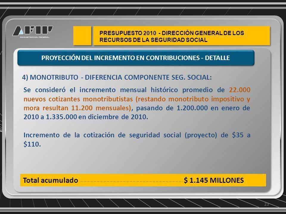 4) MONOTRIBUTO - DIFERENCIA COMPONENTE SEG.