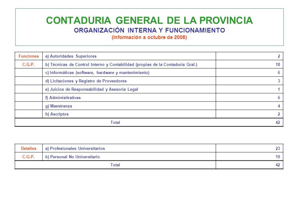 CONTADURIA GENERAL DE LA PROVINCIA ORGANIZACIÓN INTERNA Y FUNCIONAMIENTO (Información a octubre de 2008) Funcionesa) Autoridades Superiores2 C.G.P.b)