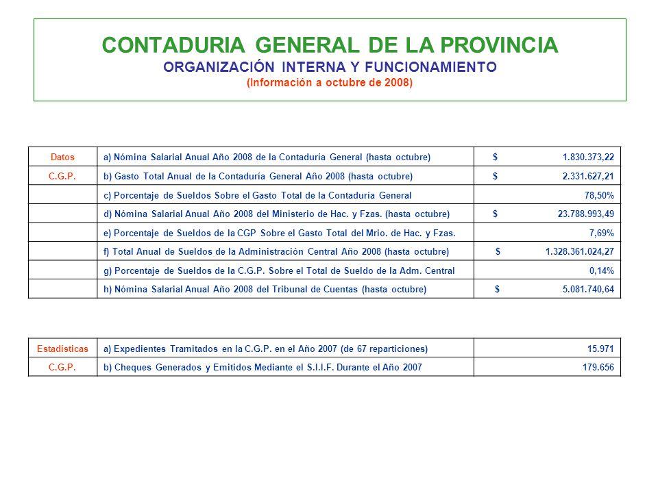 CONTADURIA GENERAL DE LA PROVINCIA ORGANIZACIÓN INTERNA Y FUNCIONAMIENTO (Información a octubre de 2008) Datosa) Nómina Salarial Anual Año 2008 de la