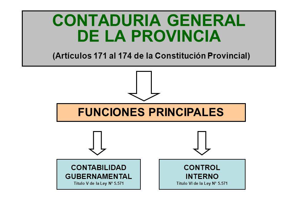CONTADURIA GENERAL DE LA PROVINCIA (Artículos 171 al 174 de la Constitución Provincial) FUNCIONES PRINCIPALES CONTABILIDAD GUBERNAMENTAL Título V de l