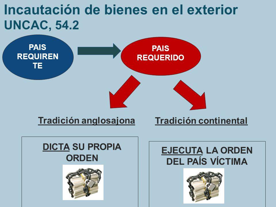 Incautación de bienes en el exterior UNCAC, 54.2 PAIS REQUIREN TE EJECUTA LA ORDEN DEL PAÍS VÍCTIMA PAIS REQUERIDO DICTA SU PROPIA ORDEN Tradición ang
