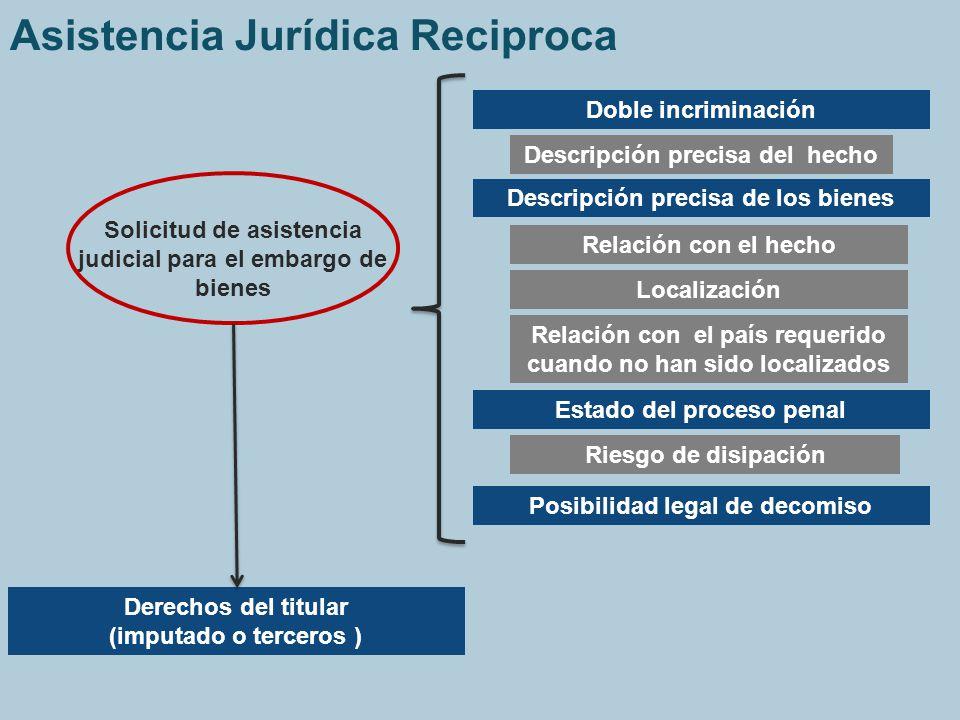 Asistencia Jurídica Reciproca Doble incriminación Descripción precisa del hecho Descripción precisa de los bienes Relación con el hecho Solicitud de a