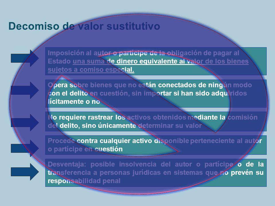Decomiso de valor sustitutivo Imposición al autor o partícipe de la obligación de pagar al Estado una suma de dinero equivalente al valor de los biene