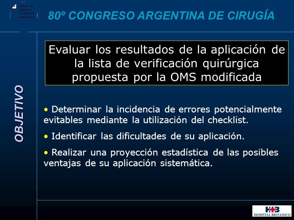 OBJETIVO Evaluar los resultados de la aplicación de la lista de verificación quirúrgica propuesta por la OMS modificada Determinar la incidencia de er