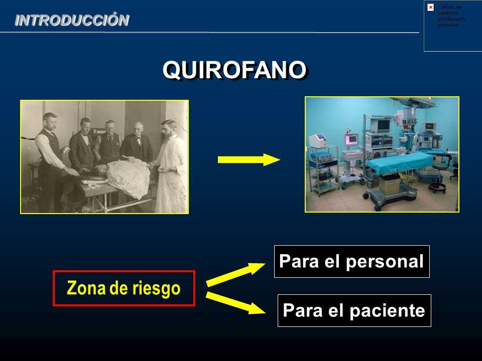 INTRODUCCIÓN QUIROFANO Zona de riesgo Para el personal Para el paciente