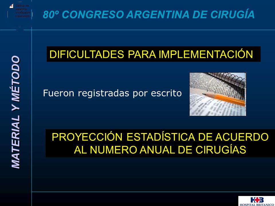 DIFICULTADES PARA IMPLEMENTACIÓN Fueron registradas por escrito 80º CONGRESO ARGENTINA DE CIRUGÍA MATERIAL Y MÉTODO PROYECCIÓN ESTADÍSTICA DE ACUERDO