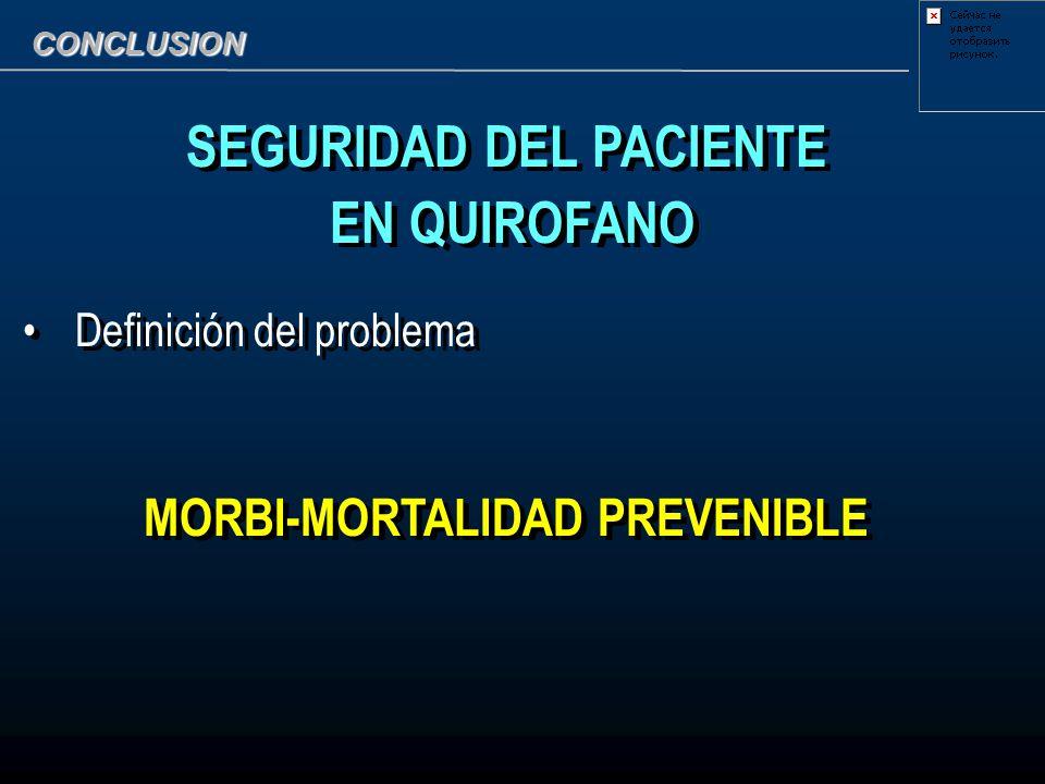 CONCLUSION SEGURIDAD DEL PACIENTE EN QUIROFANO Definición del problema MORBI-MORTALIDAD PREVENIBLE SEGURIDAD DEL PACIENTE EN QUIROFANO Definición del