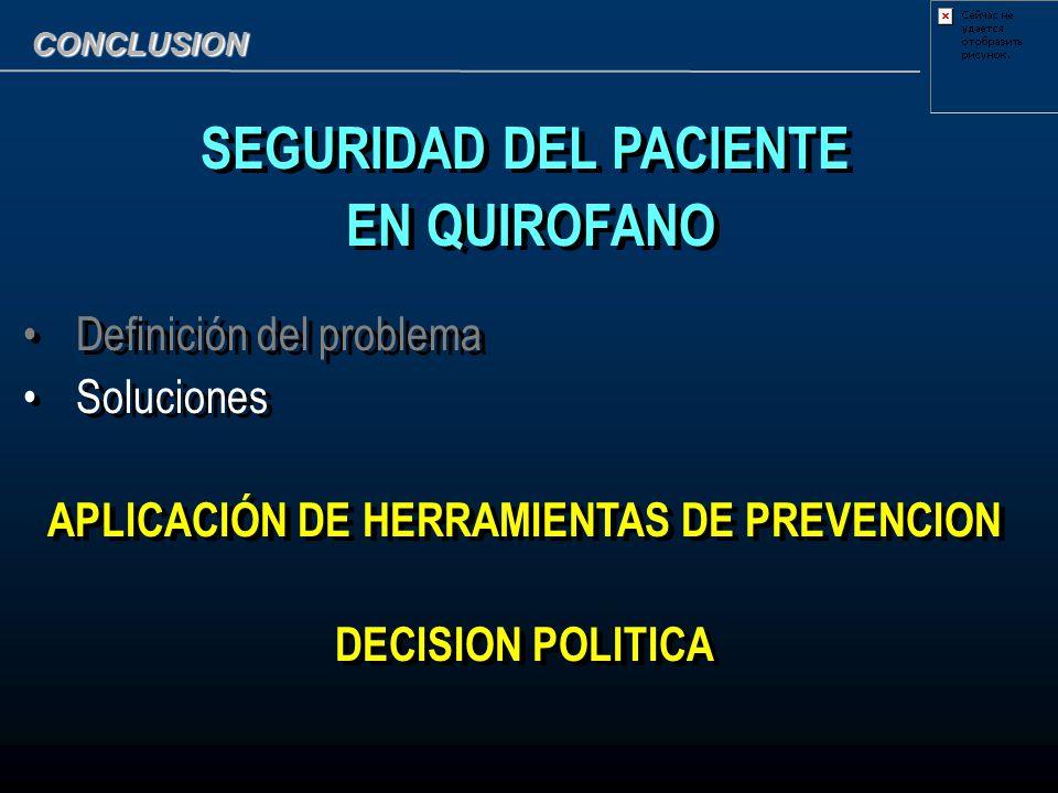 CONCLUSION SEGURIDAD DEL PACIENTE EN QUIROFANO Definición del problema Soluciones APLICACIÓN DE HERRAMIENTAS DE PREVENCION DECISION POLITICA SEGURIDAD