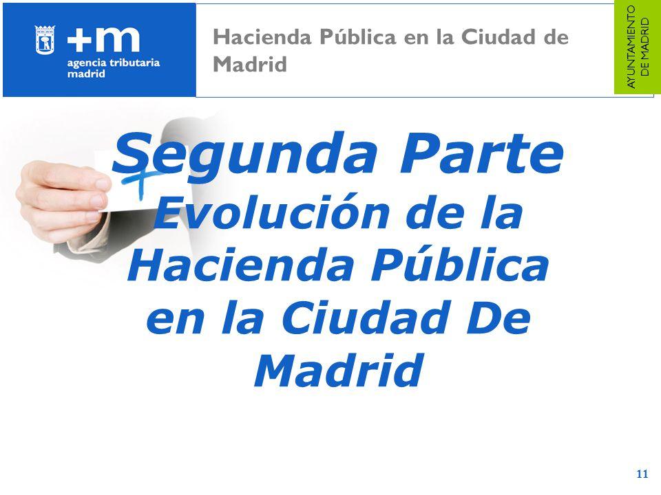 11 Segunda Parte Evolución de la Hacienda Pública en la Ciudad De Madrid Hacienda Pública en la Ciudad de Madrid AYUNTAMIENTO DE MADRID