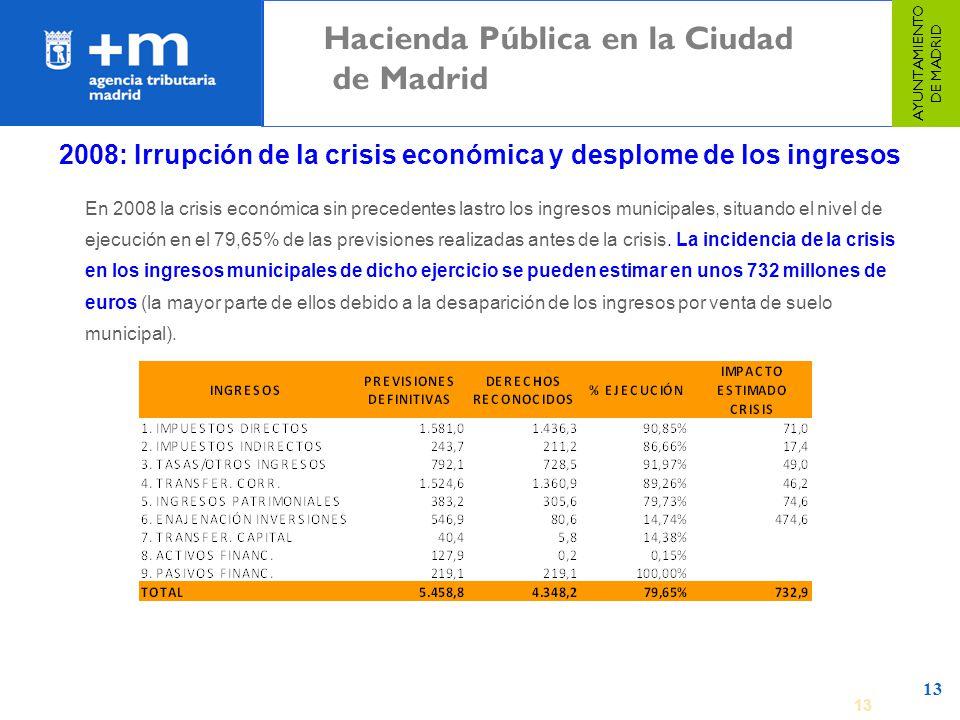 13 En 2008 la crisis económica sin precedentes lastro los ingresos municipales, situando el nivel de ejecución en el 79,65% de las previsiones realiza