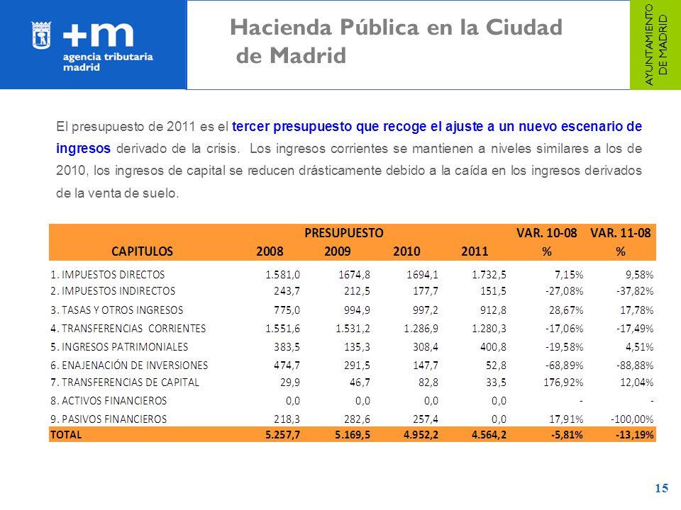 15 El presupuesto de 2011 es el tercer presupuesto que recoge el ajuste a un nuevo escenario de ingresos derivado de la crisis. Los ingresos corriente