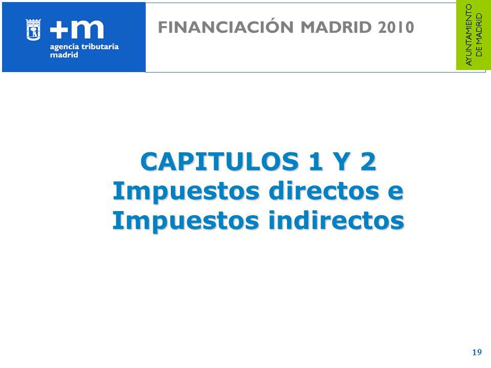 19 CAPITULOS 1 Y 2 Impuestos directos e Impuestos indirectos FINANCIACIÓN MADRID 2010 AYUNTAMIENTO DE MADRID
