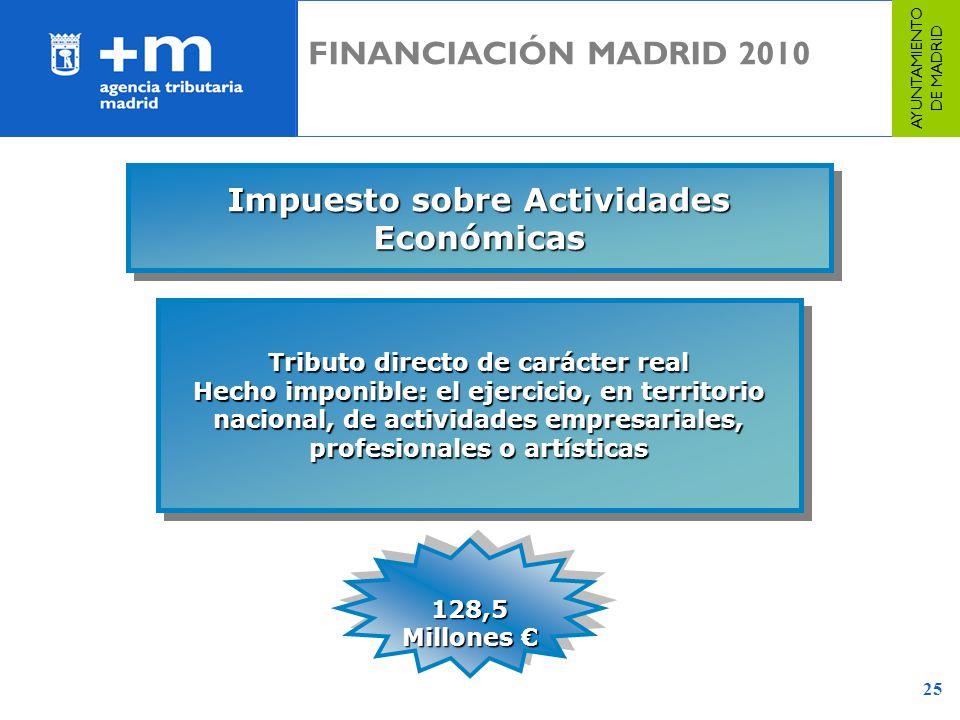 25 Impuesto sobre Actividades Económicas Tributo directo de carácter real Hecho imponible: el ejercicio, en territorio nacional, de actividades empres