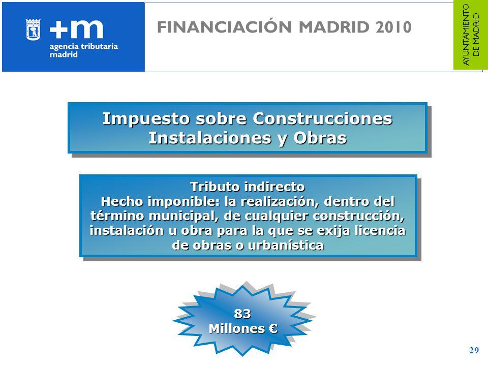 29 FINANCIACIÓN MADRID 2010 AYUNTAMIENTO DE MADRID Impuesto sobre Construcciones Instalaciones y Obras Tributo indirecto Hecho imponible: la realizaci