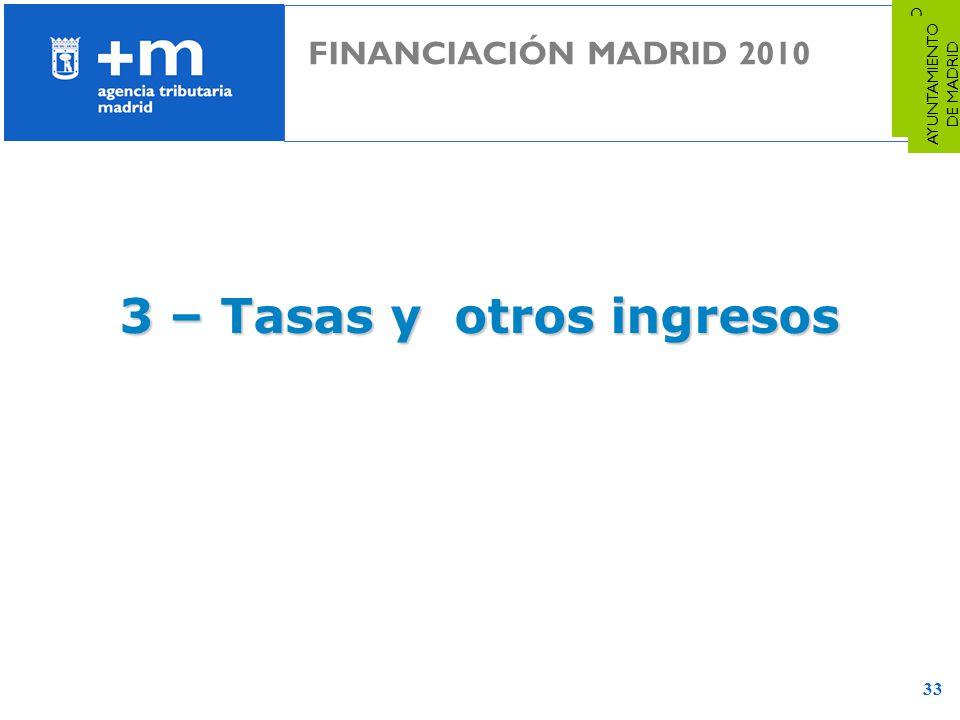 33 3 – Tasas y otros ingresos FINANCIACIÓN MADRID 2010 AYUNTAMIENTO DE MADRID