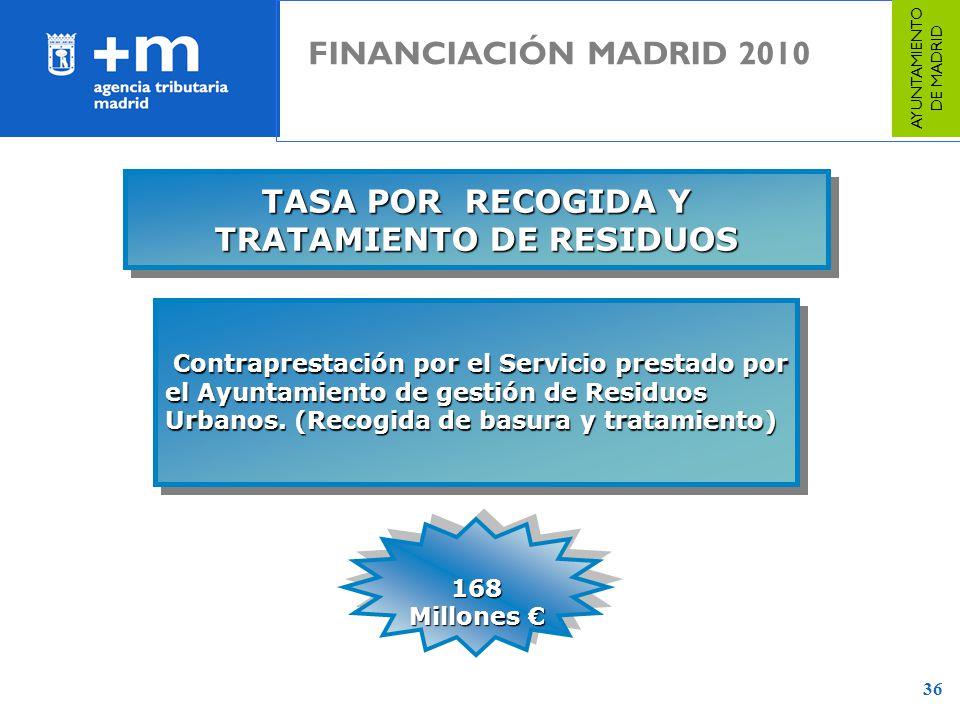 36 TASA POR RECOGIDA Y TRATAMIENTO DE RESIDUOS Contraprestación por el Servicio prestado por el Ayuntamiento de gestión de Residuos Urbanos. (Recogida
