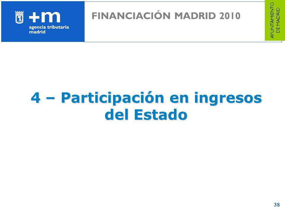 38 4 – Participación en ingresos del Estado AYUNTAMIENTO DE MADRID FINANCIACIÓN MADRID 2010