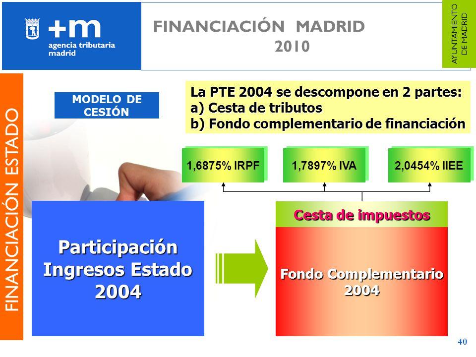 40 La PTE 2004 se descompone en 2 partes: a) Cesta de tributos b) Fondo complementario de financiación Participación Ingresos Estado 2004 Cesta de imp