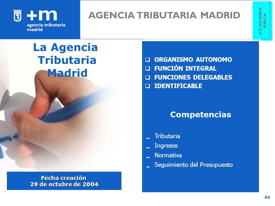 44 Fecha creación 29 de octubre de 2004 La Agencia Tributaria Madrid A.G. HACIENDA PÚBLICA ORGANISMO AUTONOMO FUNCIÓN INTEGRAL FUNCIONES DELEGABLES ID