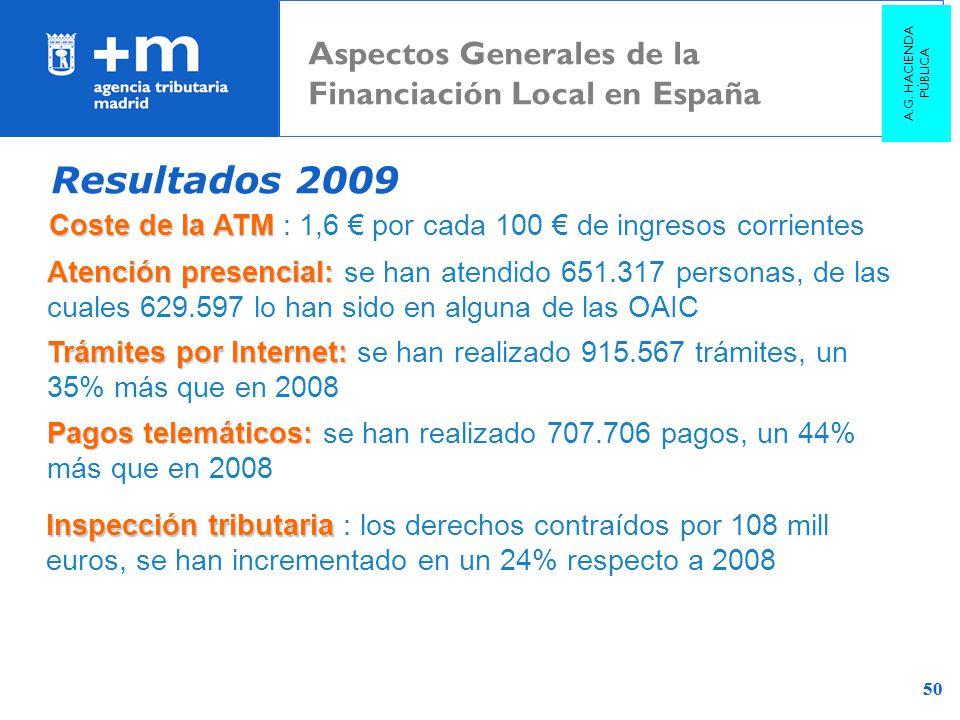 50 Coste de la ATM Coste de la ATM : 1,6 por cada 100 de ingresos corrientes Atención presencial: Atención presencial: se han atendido 651.317 persona