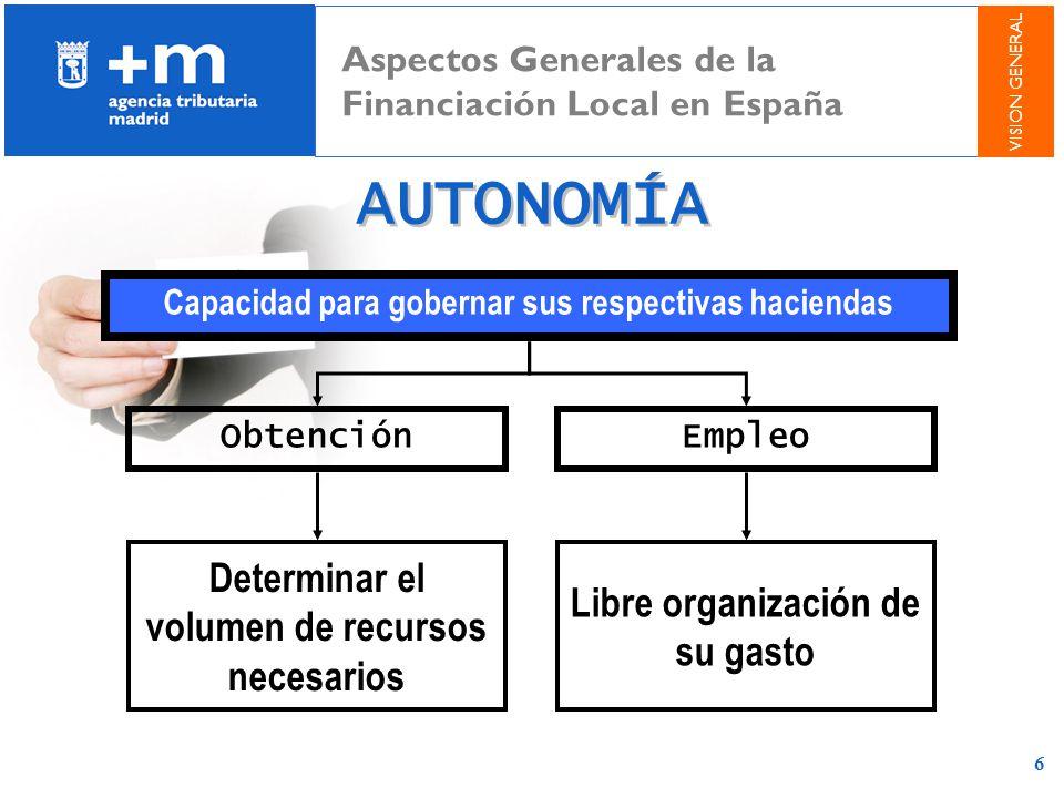6 VISION GENERAL Capacidad para gobernar sus respectivas haciendas ObtenciónEmpleo Determinar el volumen de recursos necesarios Libre organización de