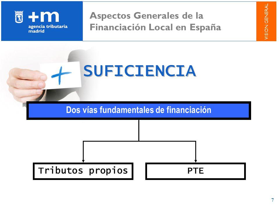 7 Aspectos Generales de la Financiación Local en España VISION GENERAL SUFICIENCIA Dos vías fundamentales de financiación Tributos propiosPTE
