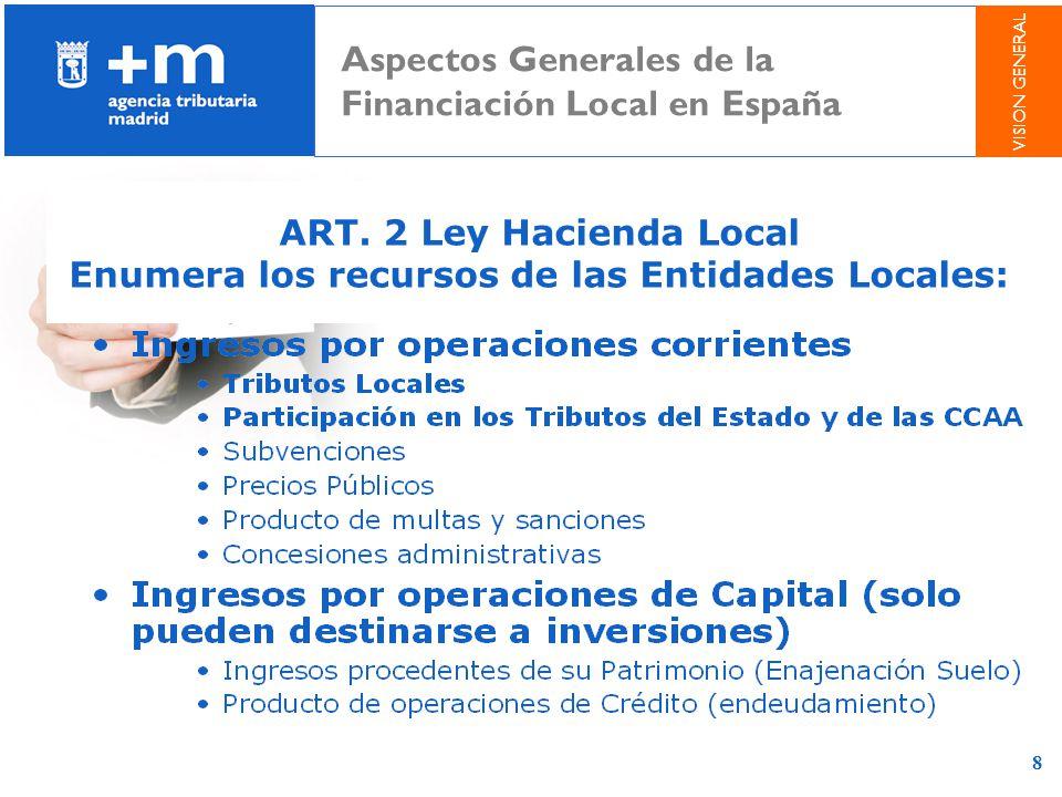 8 Aspectos Generales de la Financiación Local en España VISION GENERAL ART. 2 Ley Hacienda Local Enumera los recursos de las Entidades Locales: