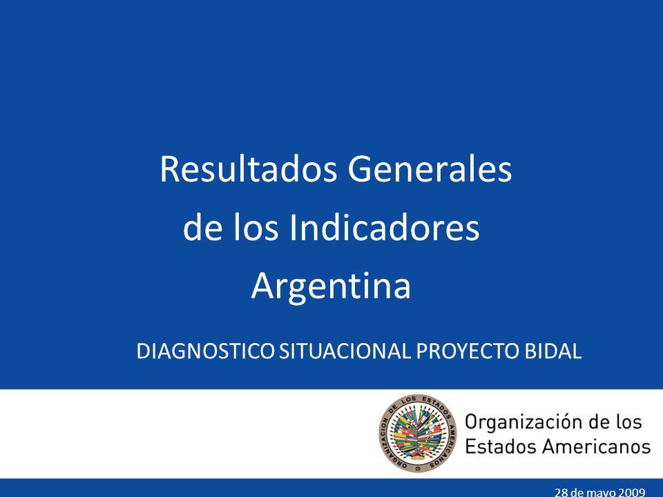 DIAGNOSTICO SITUACIONAL PROYECTO BIDAL Resultados Generales de los Indicadores Argentina 28 de mayo 2009