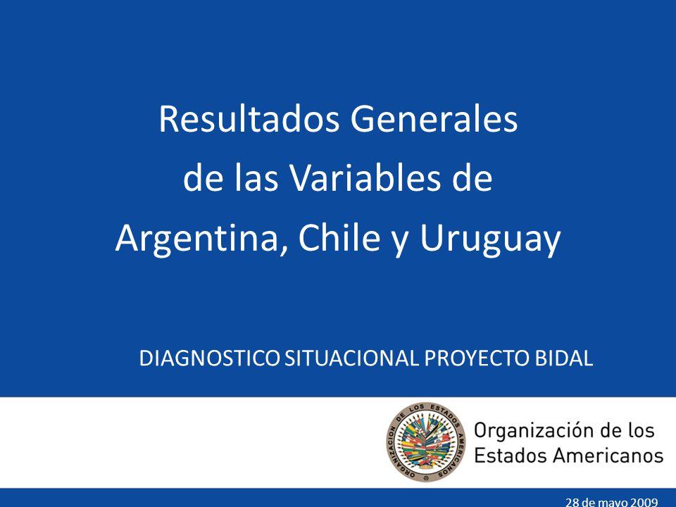 DIAGNOSTICO SITUACIONAL PROYECTO BIDAL Resultados Generales de las Variables de Argentina, Chile y Uruguay 28 de mayo 2009