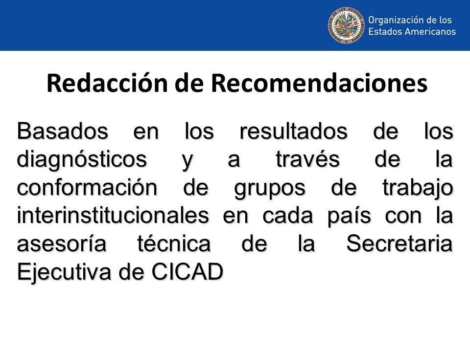 Redacción de Recomendaciones Basados en los resultados de los diagnósticos y a través de la conformación de grupos de trabajo interinstitucionales en cada país con la asesoría técnica de la Secretaria Ejecutiva de CICAD