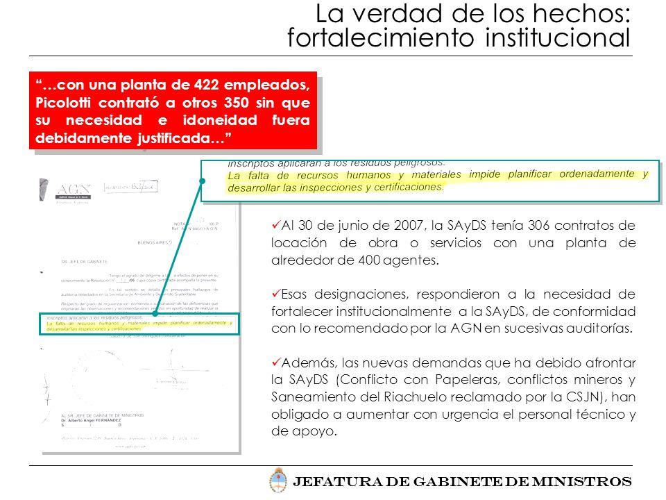 Jefatura de Gabinete de Ministros La verdad de los hechos: fortalecimiento institucional …con una planta de 422 empleados, Picolotti contrató a otros