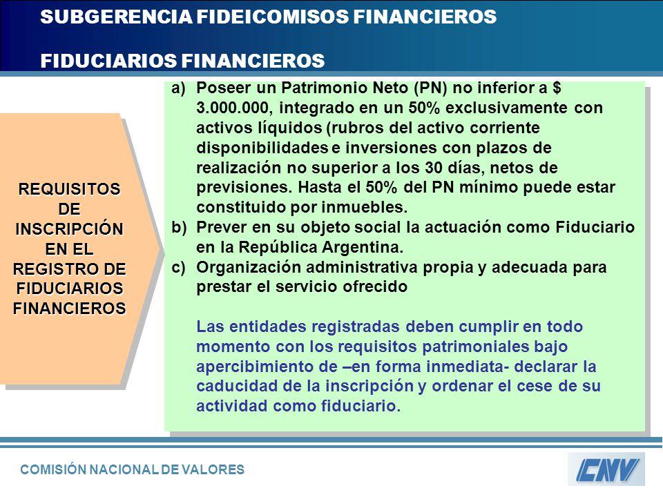 COMISIÓN NACIONAL DE VALORES SUBGERENCIA FIDEICOMISOS FINANCIEROS FIDUCIARIOS FINANCIEROS a)Poseer un Patrimonio Neto (PN) no inferior a $ 3.000.000,