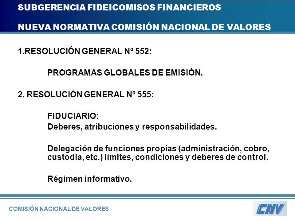 COMISIÓN NACIONAL DE VALORES SUBGERENCIA FIDEICOMISOS FINANCIEROS NUEVA NORMATIVA COMISIÓN NACIONAL DE VALORES 1.RESOLUCIÓN GENERAL Nº 552: PROGRAMAS