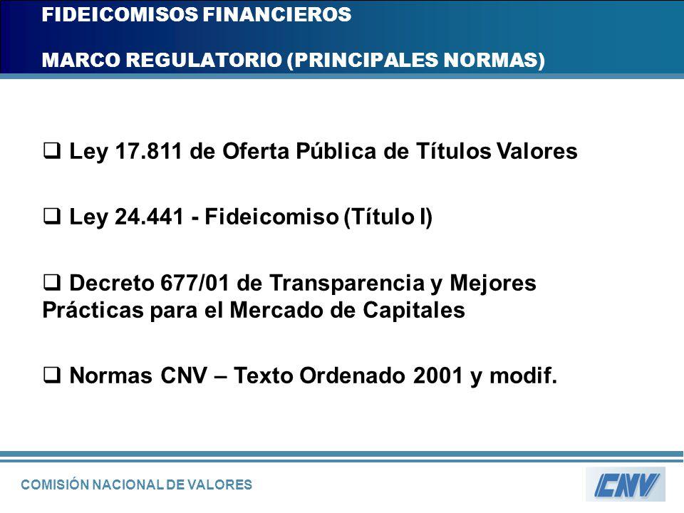 COMISIÓN NACIONAL DE VALORES FIDEICOMISOS FINANCIEROS MARCO REGULATORIO (PRINCIPALES NORMAS) Ley 17.811 de Oferta Pública de Títulos Valores Ley 24.44