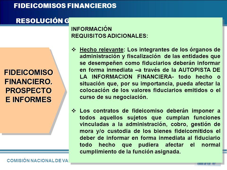 COMISIÓN NACIONAL DE VALORES FIDEICOMISOS FINANCIEROS RESOLUCIÓN GENERAL Nº 555 INFORMACIÓN REQUISITOS ADICIONALES: Hecho relevante: Los integrantes d