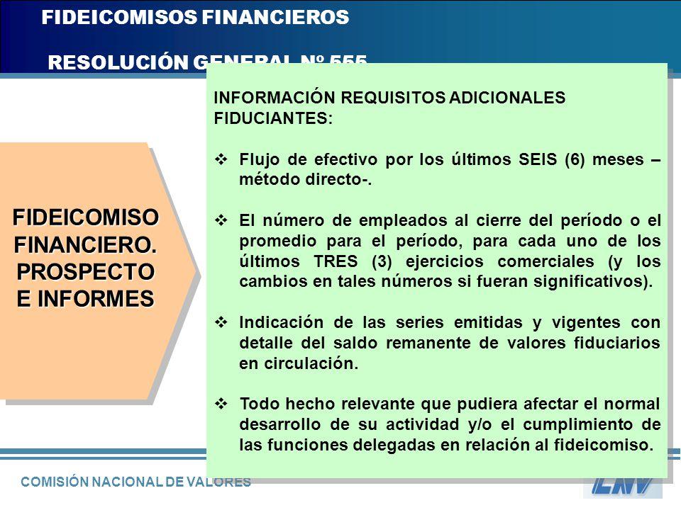 COMISIÓN NACIONAL DE VALORES FIDEICOMISOS FINANCIEROS RESOLUCIÓN GENERAL Nº 555 INFORMACIÓN REQUISITOS ADICIONALES FIDUCIANTES: Flujo de efectivo por