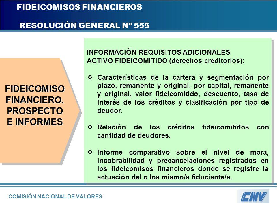 COMISIÓN NACIONAL DE VALORES FIDEICOMISOS FINANCIEROS RESOLUCIÓN GENERAL Nº 555 INFORMACIÓN REQUISITOS ADICIONALES ACTIVO FIDEICOMITIDO (derechos cred