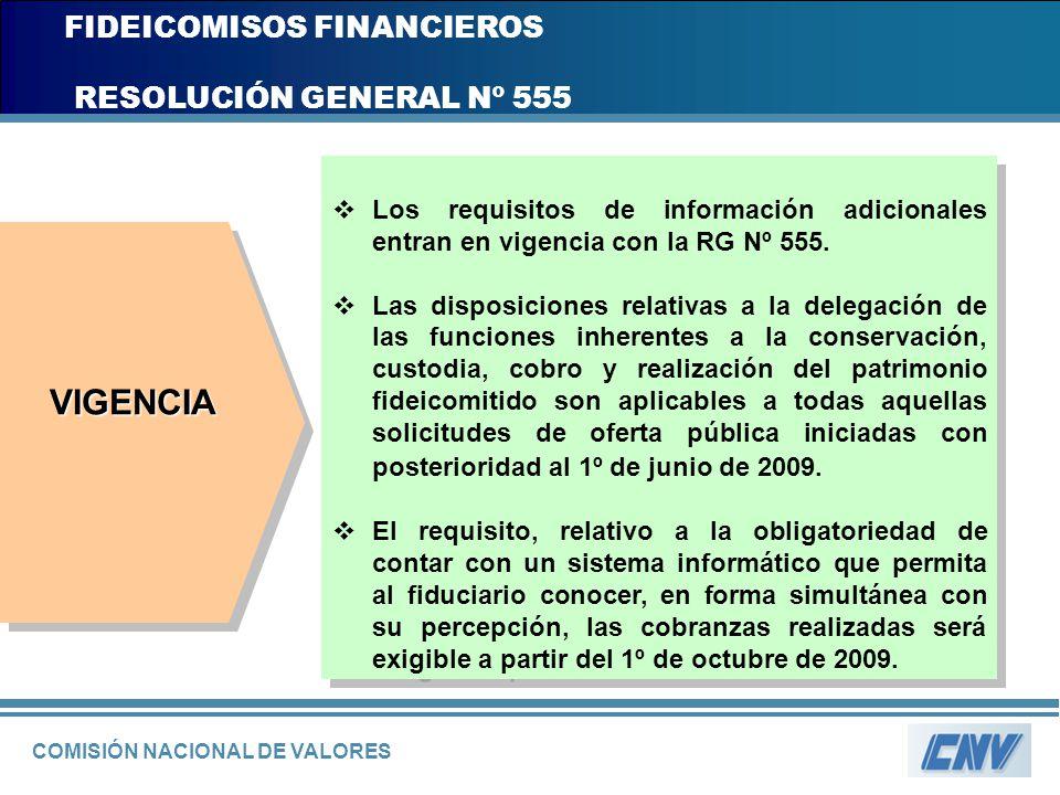 COMISIÓN NACIONAL DE VALORES FIDEICOMISOS FINANCIEROS RESOLUCIÓN GENERAL Nº 555 Los requisitos de información adicionales entran en vigencia con la RG