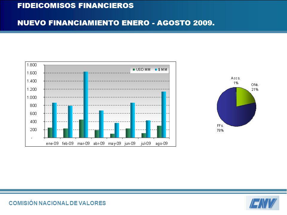 COMISIÓN NACIONAL DE VALORES FIDEICOMISOS FINANCIEROS NUEVO FINANCIAMIENTO ENERO - AGOSTO 2009.