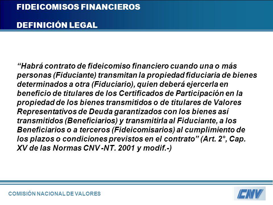 COMISIÓN NACIONAL DE VALORES FIDEICOMISOS FINANCIEROS DEFINICIÓN LEGAL Habrá contrato de fideicomiso financiero cuando una o más personas (Fiduciante)