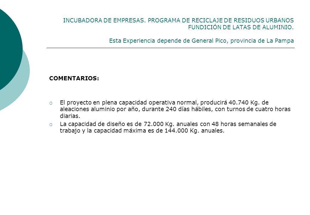 INCUBADORA DE EMPRESAS. PROGRAMA DE RECICLAJE DE RESIDUOS URBANOS FUNDICIÓN DE LATAS DE ALUMINIO. Esta Experiencia depende de General Pico, provincia