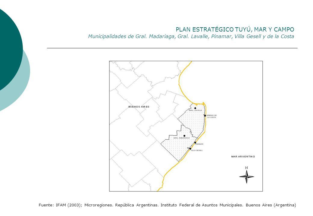 PLAN ESTRATÉGICO TUYÚ, MAR Y CAMPO Municipalidades de Gral. Madariaga, Gral. Lavalle, Pinamar, Villa Gesell y de la Costa Fuente: IFAM (2003); Microre