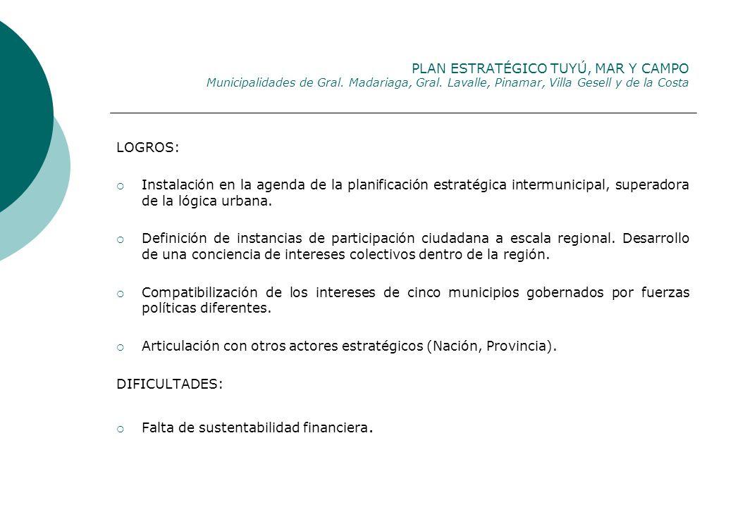 PLAN ESTRATÉGICO TUYÚ, MAR Y CAMPO Municipalidades de Gral.