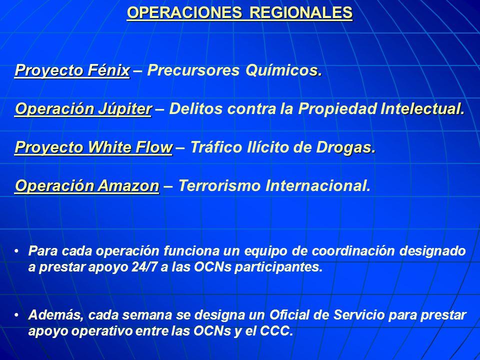 Jefe de Oficina Regional Armando DE ASSIS POSSA (Brasil) DELITOS ALTA TECNOLOGIA e I-24/7: Adrián ACOSTA (Argentina) DELITOS ALTA TECNOLOGIA e I-24/7: Adrián ACOSTA (Argentina) DELITOS FINANCIEROS: Celso VIRGILIO (Brasil) DELITOS FINANCIEROS: Celso VIRGILIO (Brasil) TERRORISMO: Andrés TOLEDO (Argentina) TERRORISMO: Andrés TOLEDO (Argentina) DROGAS : Francisco GUZMAN (Chile) DROGAS : Francisco GUZMAN (Chile) PROPIEDAD INTELECTUAL: Carlos ALEGRIA (Chile) PROPIEDAD INTELECTUAL: Carlos ALEGRIA (Chile) TRAFICO SERES HUMANOS: Oscar PEREIRA (Paraguay) TRAFICO SERES HUMANOS: Oscar PEREIRA (Paraguay) ANALISIS DE INTELIGENCIA CRIMINAL: Nibia TELLEZ (Colombia) ANALISIS DE INTELIGENCIA CRIMINAL: Nibia TELLEZ (Colombia) TRAFICO SERES HUMANOS: Ana CAJAR (Panamá) TRAFICO SERES HUMANOS: Ana CAJAR (Panamá) INVESTIGACION DE FUGITIVOS: Rafael PEÑA (Uruguay) INVESTIGACION DE FUGITIVOS: Rafael PEÑA (Uruguay)