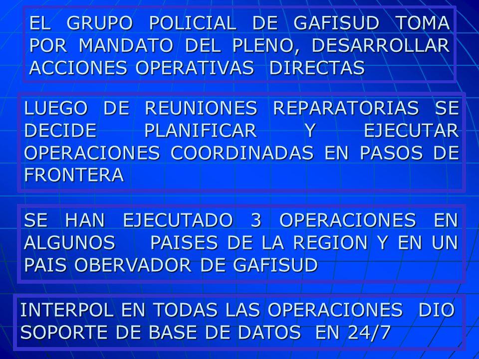 CONCLUIMOS: LA PREVENCION Y COMBATE AL LAVADO DE ACTIVOS Y FINANCIAMIENTO DEL TERRORISMO EN NUESTRA REGION, ESTA FOCALIZADO EN LAS AGENCIAS ANTI-NARCOTICOS Y LAS UIFs Y MAS GLOBALMENTE EN EL AMBITO DE GAFISUD 2006- ESE AÑO EN BRASILIA FUE SOLICITADO A GAFISUD EL INGRESO DE INTERPOL COMO OBSERVADOR EL INGRESO DE INTERPOL COMO OBSERVADOR EN ESA REUNION DE GAFISUD Y POR INICIATIVA DE BRASIL, ESPAÑA E INTERPOL,SE CREA Y APRUEBA POR EL PLENO DE GAFISUD EL GRUPO DE TRABAJO POLICIAL